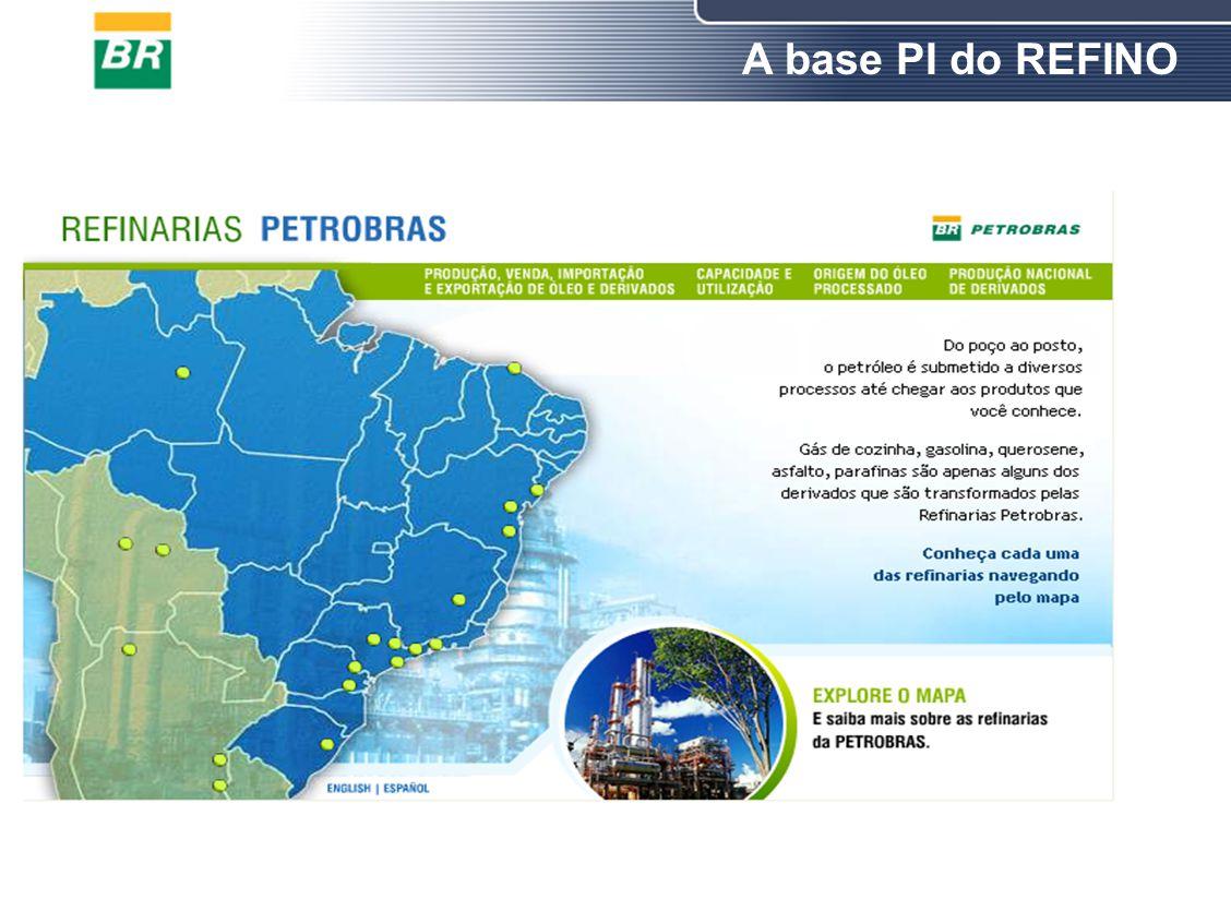 O Refino A base PI do REFINO Maio 2007 Seminário OSI-BRASIL