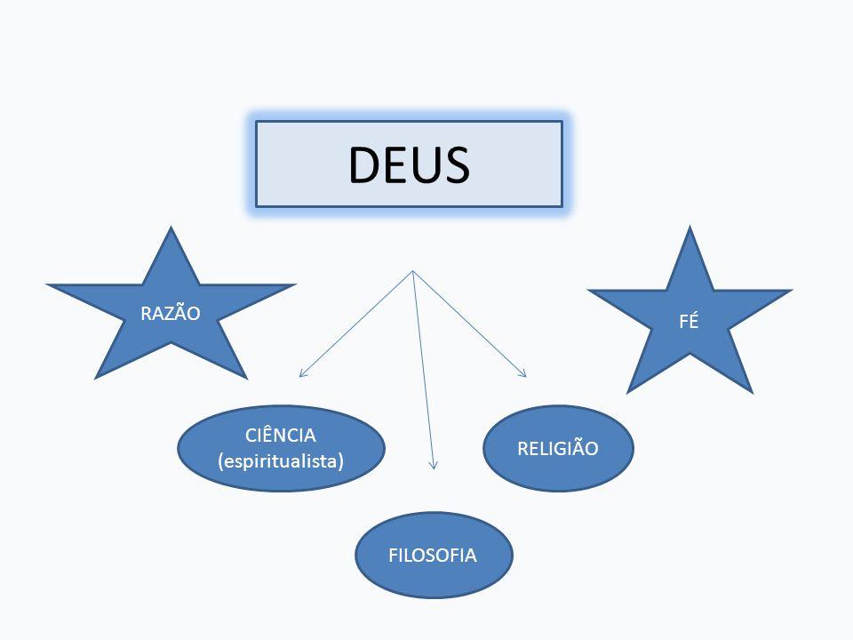 DEUS CIÊNCIA (espiritualista) RELIGIÃO RAZÃO FÉ FILOSOFIA