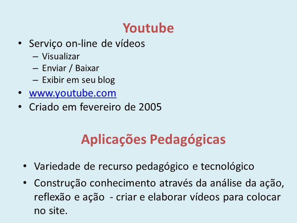 Youtube Serviço on-line de vídeos – Visualizar – Enviar / Baixar – Exibir em seu blog www.youtube.com Criado em fevereiro de 2005 Variedade de recurso