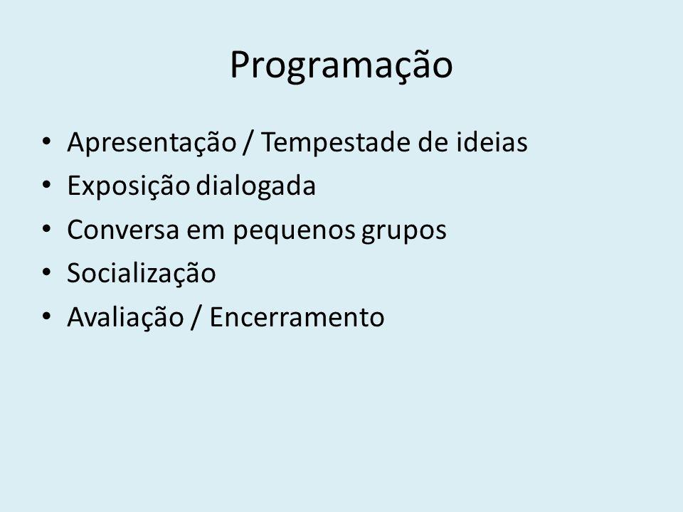 Programação Apresentação / Tempestade de ideias Exposição dialogada Conversa em pequenos grupos Socialização Avaliação / Encerramento