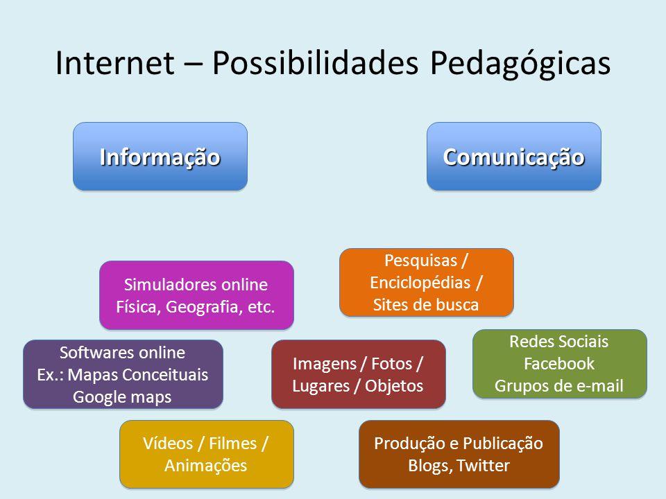Internet – Possibilidades Pedagógicas Pesquisas / Enciclopédias / Sites de busca Pesquisas / Enciclopédias / Sites de busca InformaçãoInformaçãoComuni
