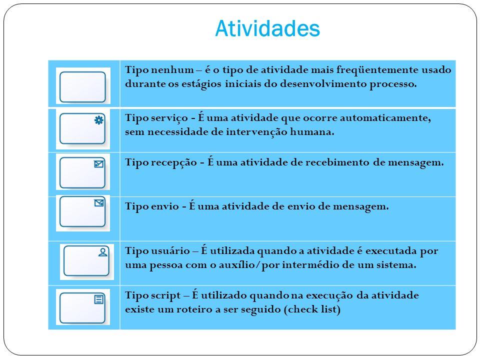 Atividades Tipo nenhum – é o tipo de atividade mais freqüentemente usado durante os estágios iniciais do desenvolvimento processo. Tipo serviço - É um