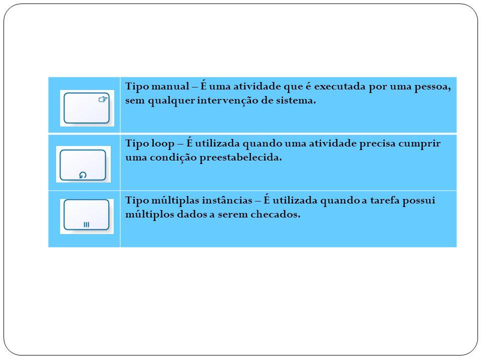 Tipo manual – É uma atividade que é executada por uma pessoa, sem qualquer intervenção de sistema. Tipo loop – É utilizada quando uma atividade precis