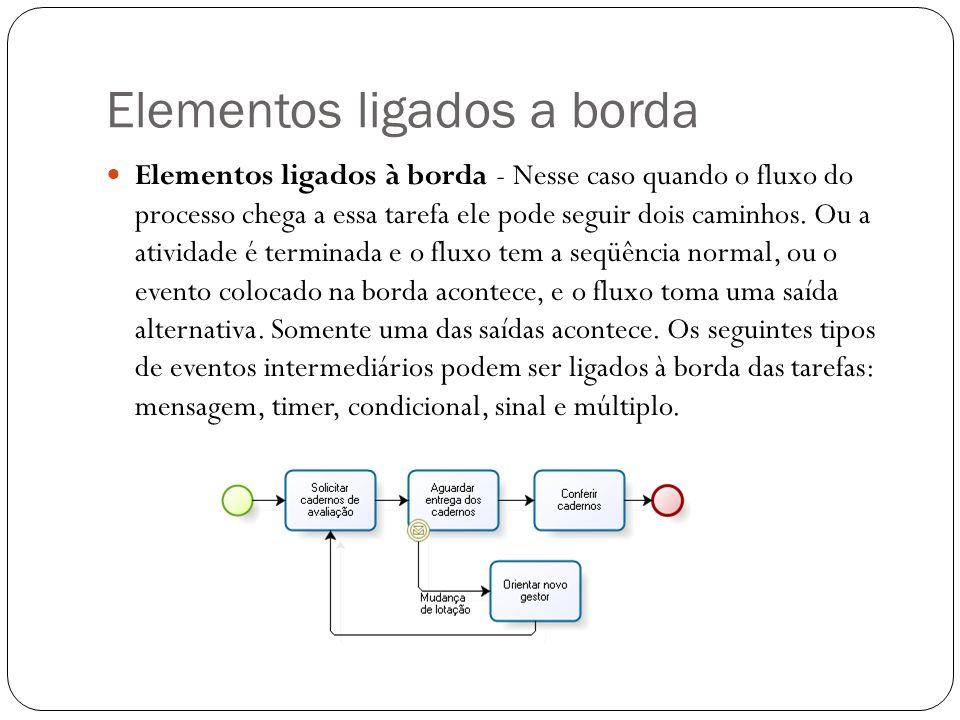 Elementos ligados a borda Elementos ligados à borda - Nesse caso quando o fluxo do processo chega a essa tarefa ele pode seguir dois caminhos. Ou a at