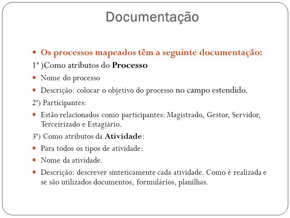 Documentação Os processos mapeados têm a seguinte documentação: 1ª )Como atributos do Processo Nome do processo Descrição: colocar o objetivo do proce