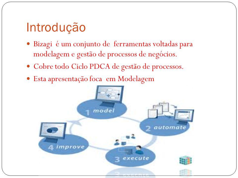 Introdução Bizagi é um conjunto de ferramentas voltadas para modelagem e gestão de processos de negócios. Cobre todo Ciclo PDCA de gestão de processos