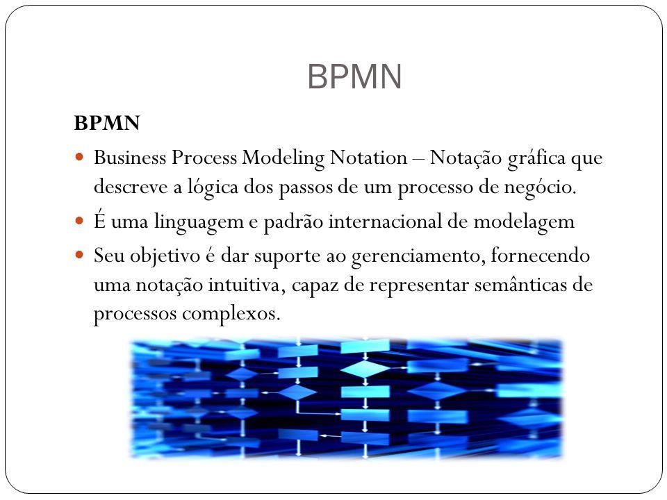 BPMN Business Process Modeling Notation – Notação gráfica que descreve a lógica dos passos de um processo de negócio. É uma linguagem e padrão interna