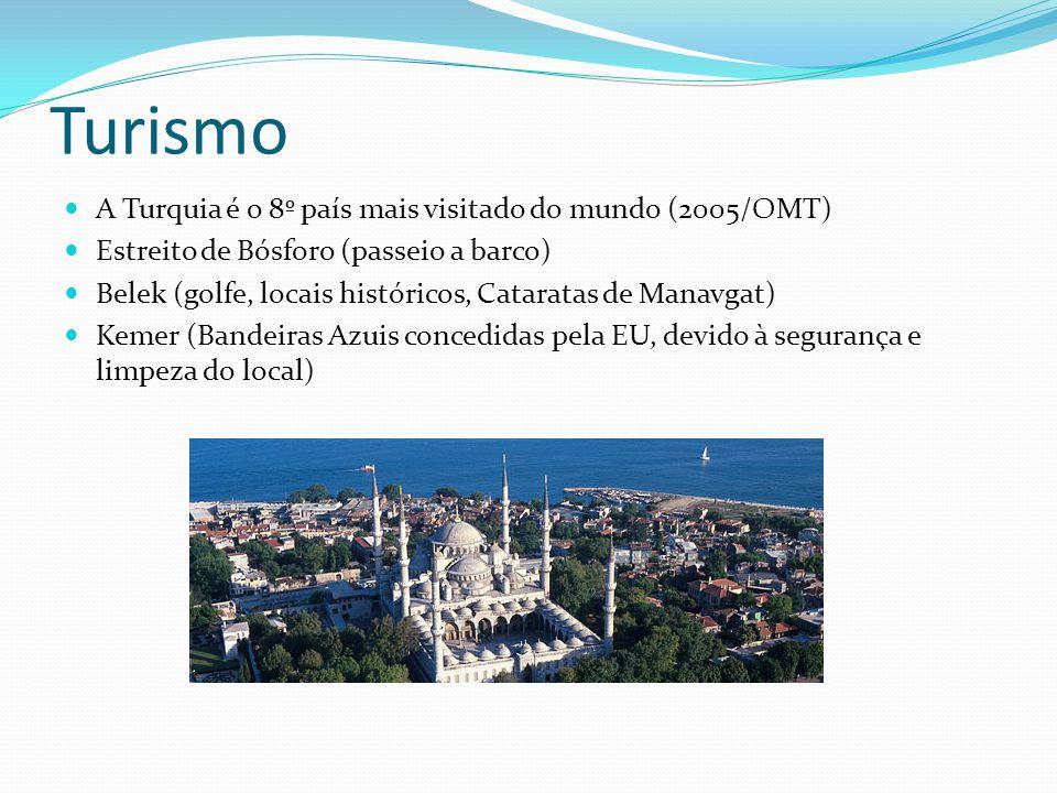 Turismo A Turquia é o 8º país mais visitado do mundo (2005/OMT) Estreito de Bósforo (passeio a barco) Belek (golfe, locais históricos, Cataratas de Manavgat) Kemer (Bandeiras Azuis concedidas pela EU, devido à segurança e limpeza do local)