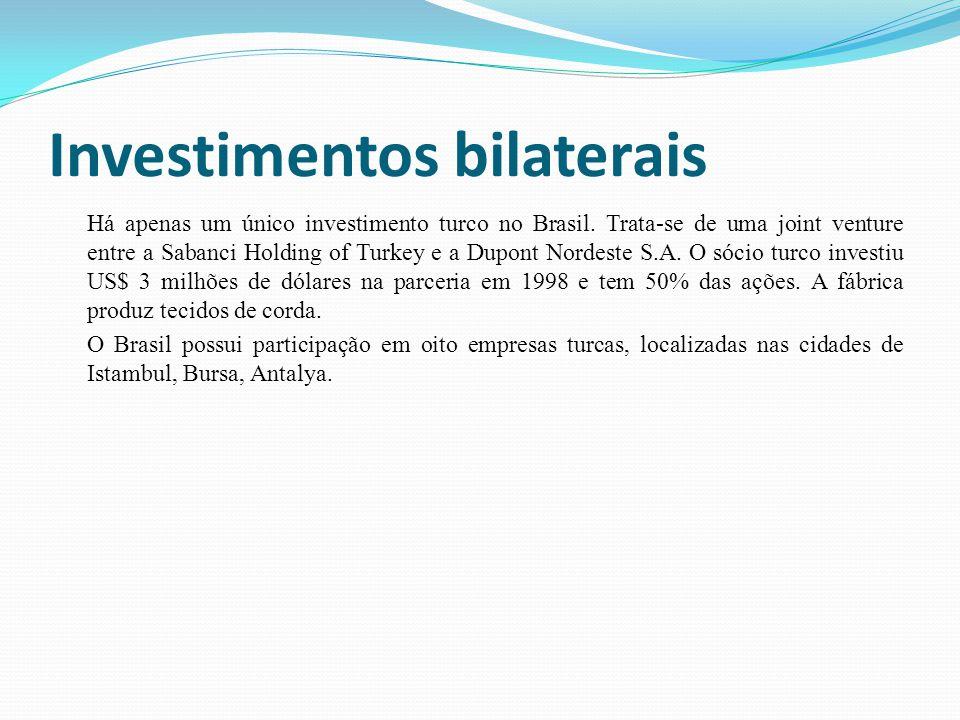 Investimentos bilaterais Há apenas um único investimento turco no Brasil. Trata-se de uma joint venture entre a Sabanci Holding of Turkey e a Dupont N