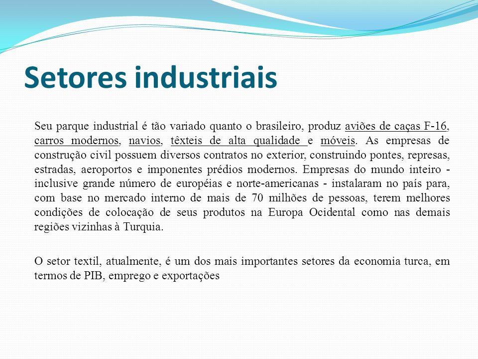 Setores industriais Seu parque industrial é tão variado quanto o brasileiro, produz aviões de caças F-16, carros modernos, navios, têxteis de alta qua