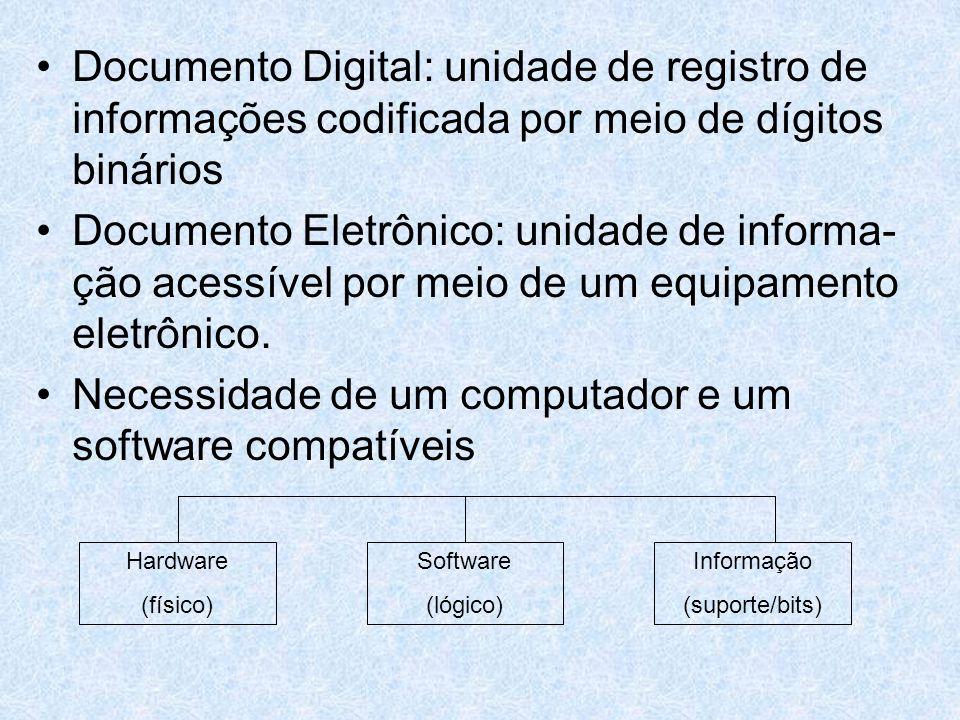 Documento Digital: unidade de registro de informações codificada por meio de dígitos binários Documento Eletrônico: unidade de informa- ção acessível por meio de um equipamento eletrônico.