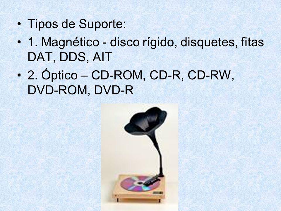 Tipos de Suporte: 1.Magnético - disco rígido, disquetes, fitas DAT, DDS, AIT 2.
