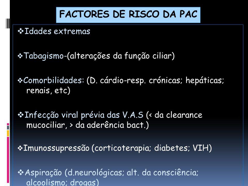 FACTORES DE RISCO DA PAC  Idades extremas  Tabagismo-(alterações da função ciliar)  Comorbilidades: (D.