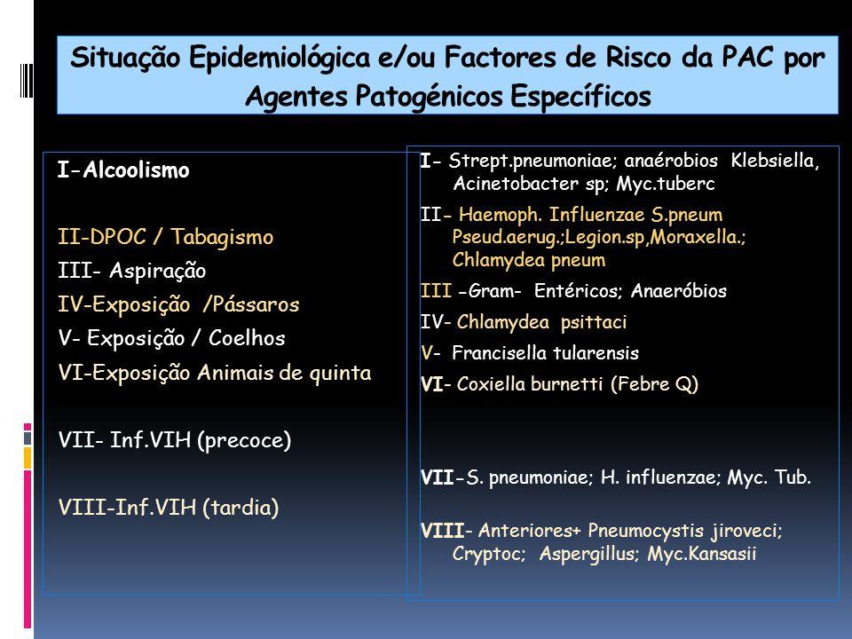 Situação Epidemiológica e/ou Factores de Risco da PAC por Agentes Patogénicos Específicos I-Alcoolismo II-DPOC / Tabagismo III- Aspiração IV-Exposição