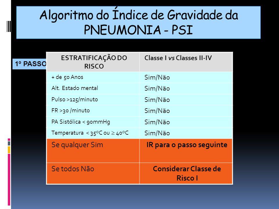 1º PASSO Algoritmo do Índice de Gravidade da PNEUMONIA - PSI ESTRATIFICAÇÃO DO RISCO Classe I vs Classes II-IV + de 50 Anos Sim/Não Alt.