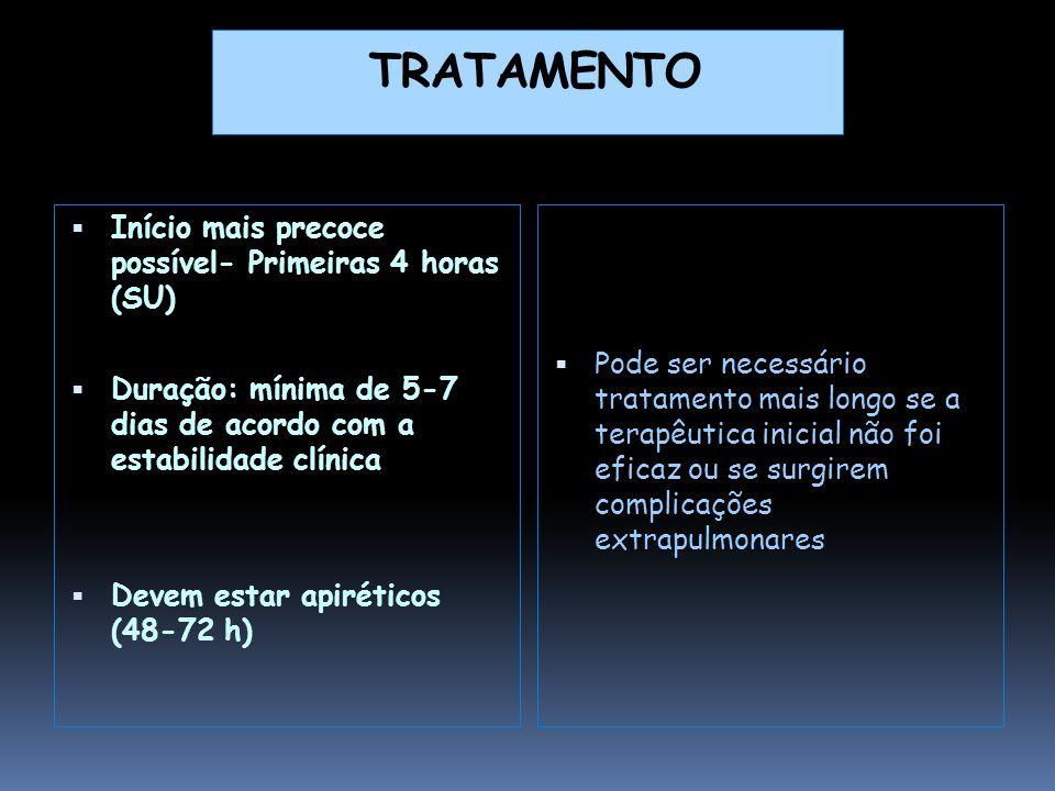 TRATAMENTO  Início mais precoce possível- Primeiras 4 horas (SU)  Duração: mínima de 5-7 dias de acordo com a estabilidade clínica  Devem estar api