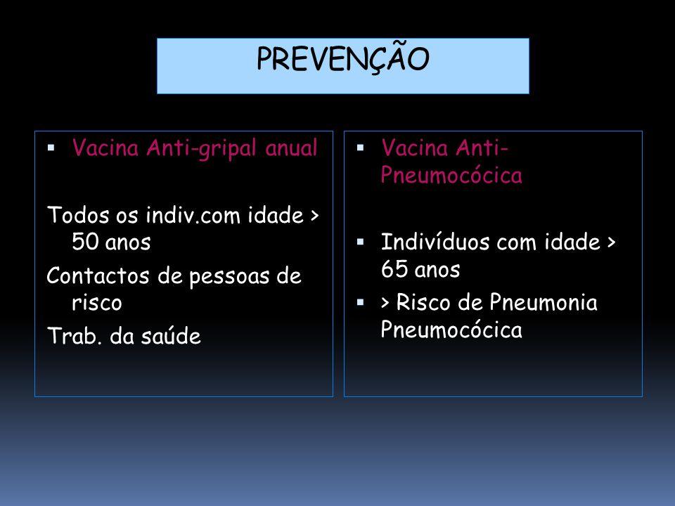  Vacina Anti-gripal anual Todos os indiv.com idade > 50 anos Contactos de pessoas de risco Trab. da saúde  Vacina Anti- Pneumocócica  Indivíduos co