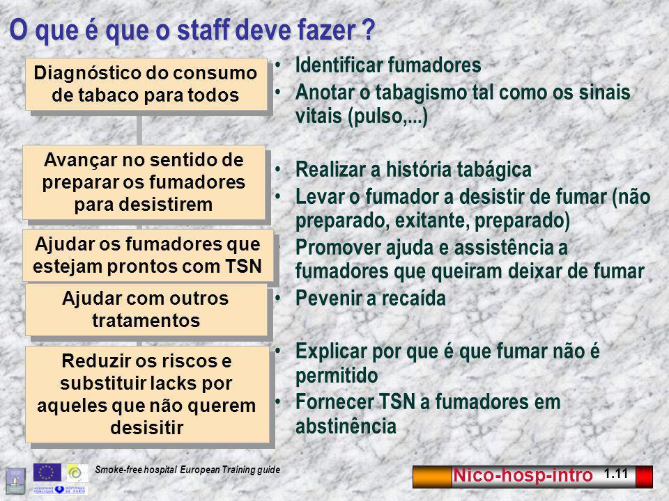 Nico-hosp-intro 1.11 Smoke-free hospital European Training guide O que é que o staff deve fazer .
