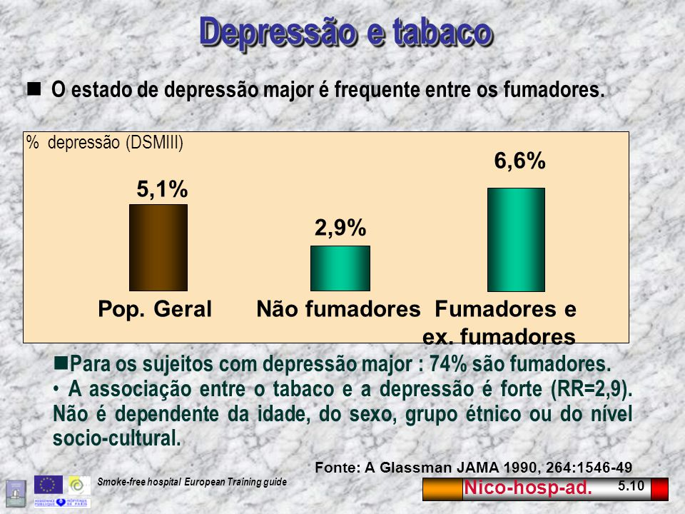 Nico-hosp-ad. 5.10 Smoke-free hospital European Training guide Depressão e tabaco O estado de depressão major é frequente entre os fumadores. % depres