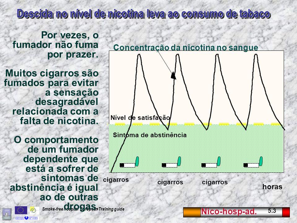 Nico-hosp-ad. 5.3 Smoke-free hospital European Training guide Descida no nível de nicotina leva ao consumo de tabaco horas Nível de satisfação Sintoma