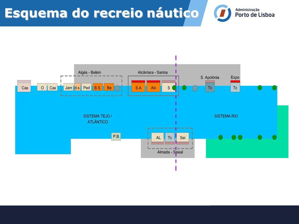 Santo Amaro BelémBelém Bom Sucesso AlcântaraAlcântara Localização das docas de recreio