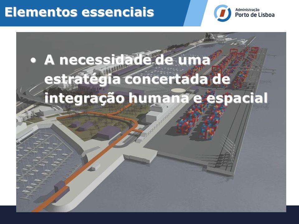 A necessidade de melhoria do sistema logísticoA necessidade de melhoria do sistema logístico Elementos essenciais Tráfego Fluvial de Contentores