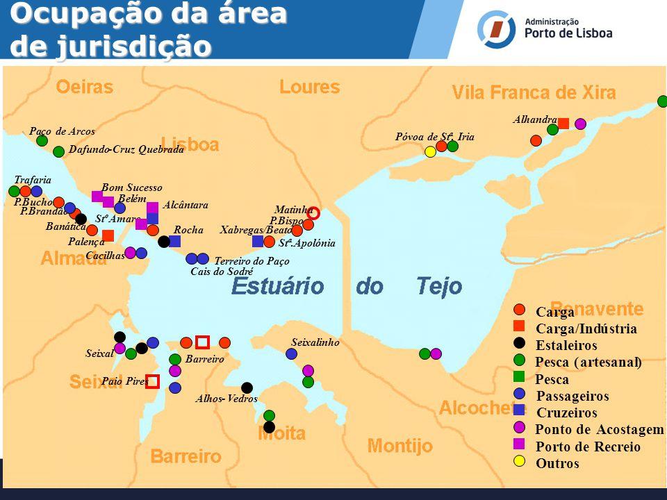 Ocupação da frente ribeirinha Distribuição dos 200 km de perímetro Distribuição dos 200 km de perímetro: 14 km – Zonas portuárias (7%) 23 km – Zonas urbanas (11%) 23 km – Zonas de uso industrial (11%) 28 km – Zonas militares e afins (14%) 116 km – Zonas agrícolas e reservas naturais (57%) Fronteira com 11 municípios