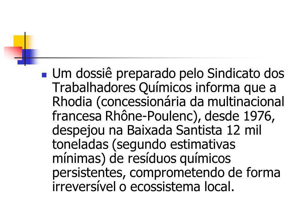 Um dossiê preparado pelo Sindicato dos Trabalhadores Químicos informa que a Rhodia (concessionária da multinacional francesa Rhône-Poulenc), desde 197