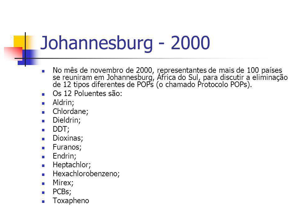 Johannesburg - 2000 No mês de novembro de 2000, representantes de mais de 100 países se reuniram em Johannesburg, África do Sul, para discutir a elimi