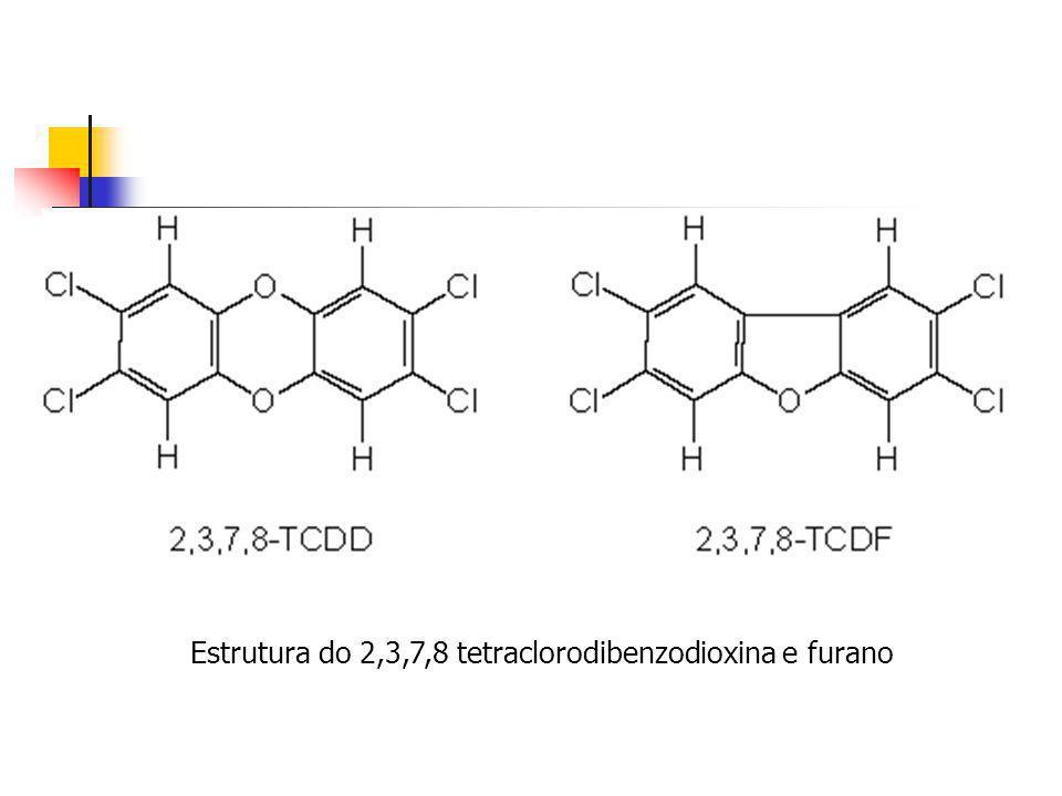 Estrutura do 2,3,7,8 tetraclorodibenzodioxina e furano