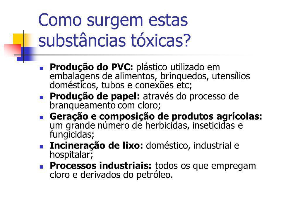 Como surgem estas substâncias tóxicas? Produção do PVC: plástico utilizado em embalagens de alimentos, brinquedos, utensílios domésticos, tubos e cone