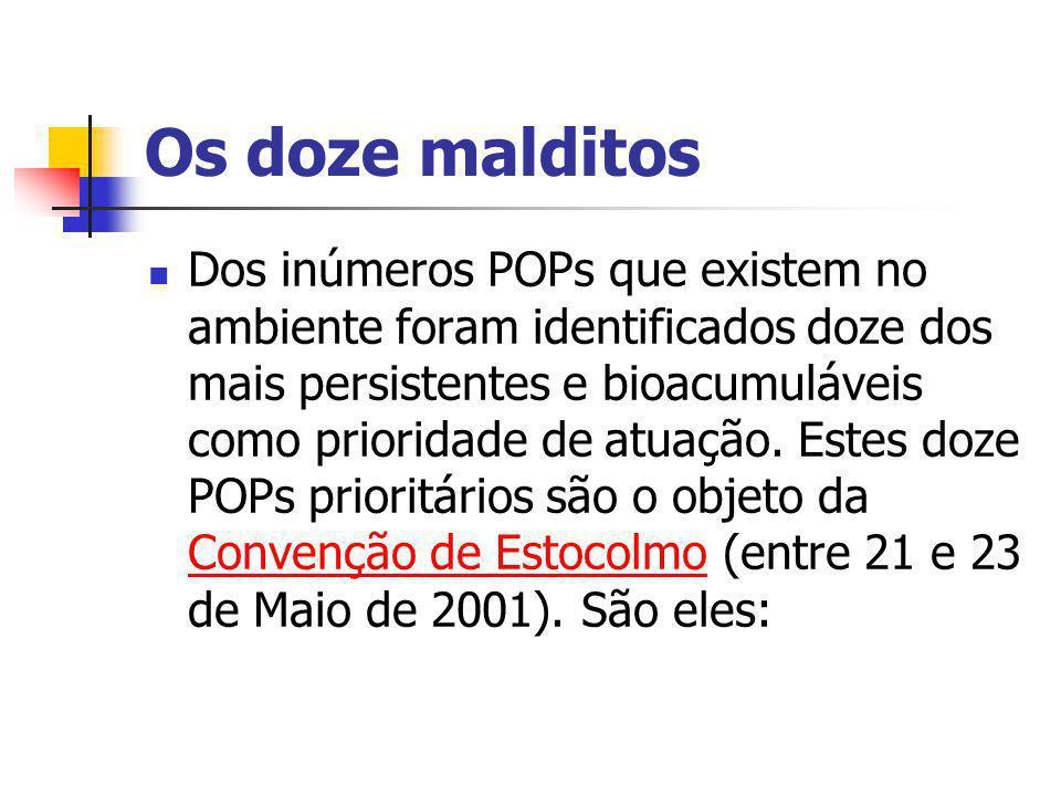 Os doze malditos Dos inúmeros POPs que existem no ambiente foram identificados doze dos mais persistentes e bioacumuláveis como prioridade de atuação.