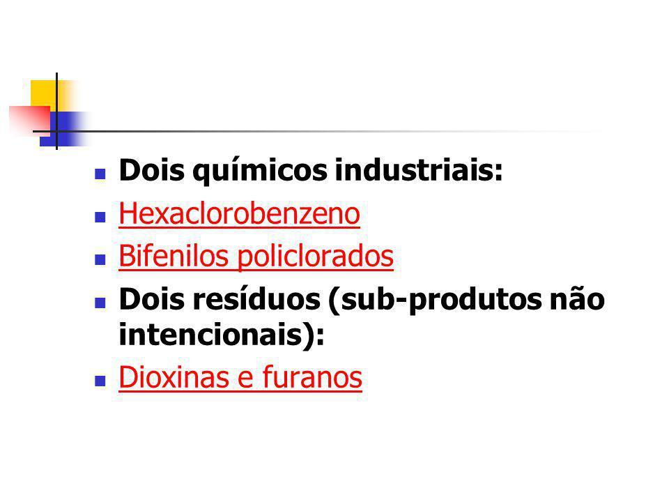 Dois químicos industriais: Hexaclorobenzeno Bifenilos policlorados Dois resíduos (sub-produtos não intencionais): Dioxinas e furanos