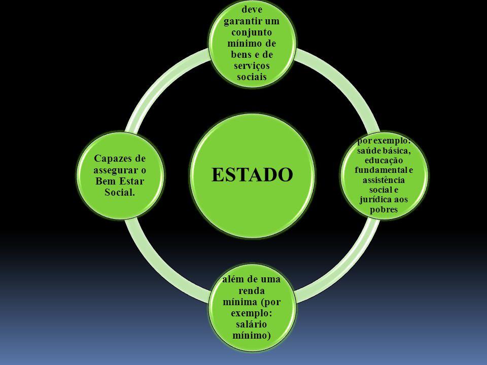 ESTADO deve garantir um conjunto mínimo de bens e de serviços sociais por exemplo: saúde básica, educação fundamental e assistência social e jurídica