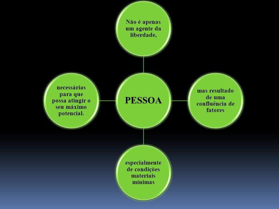 PESSOA Não é apenas um agente da liberdade, mas resultado de uma confluência de fatores especialmente de condições materiais mínimas necessárias para