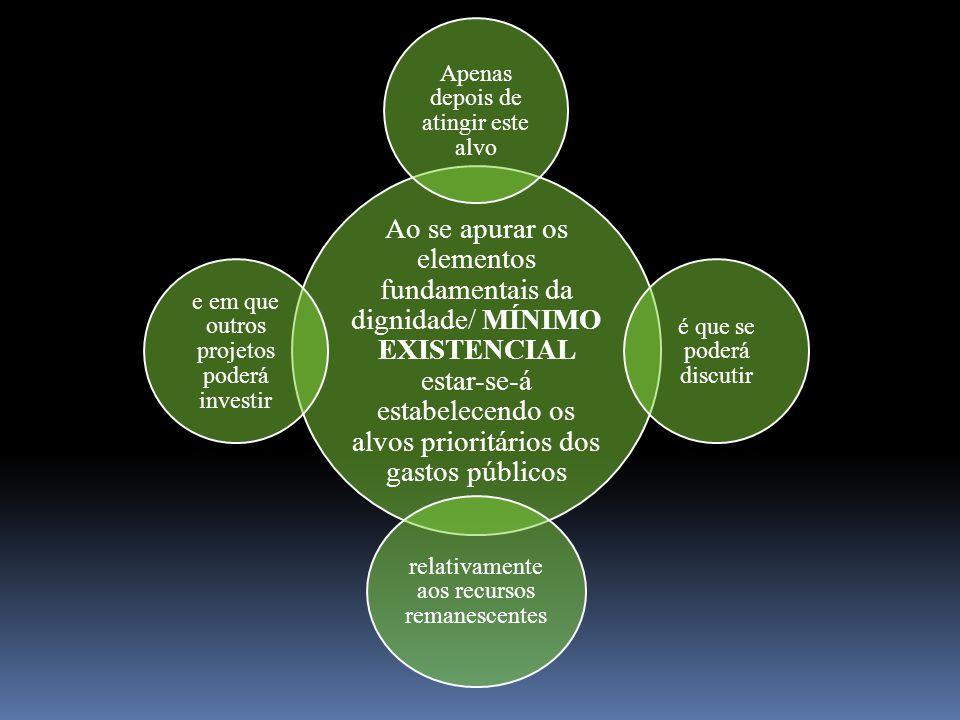 Ao se apurar os elementos fundamentais da dignidade/ MÍNIMO EXISTENCIAL estar-se-á estabelecendo os alvos prioritários dos gastos públicos Apenas depo