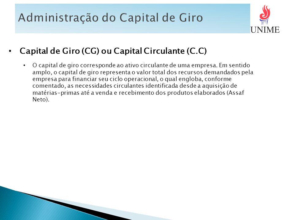 Capital de Giro (CG) ou Capital Circulante (C.C) O capital de giro corresponde ao ativo circulante de uma empresa. Em sentido amplo, o capital de giro