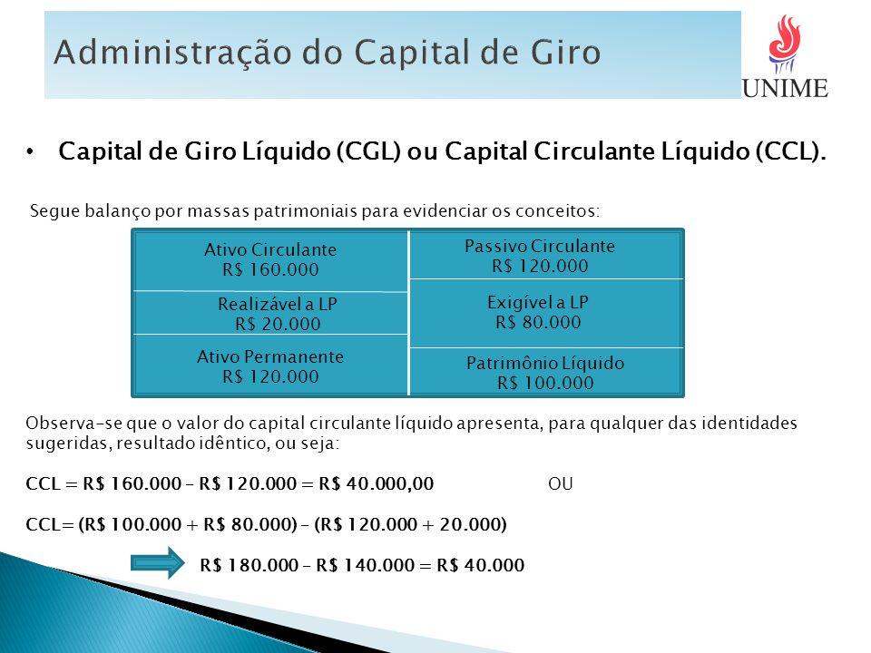 Capital de Giro Líquido (CGL) ou Capital Circulante Líquido (CCL). Segue balanço por massas patrimoniais para evidenciar os conceitos: Observa-se que