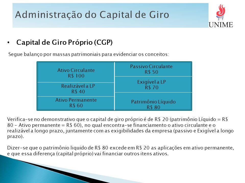 Capital de Giro Próprio (CGP) Segue balanço por massas patrimoniais para evidenciar os conceitos: Verifica-se no demonstrativo que o capital de giro p