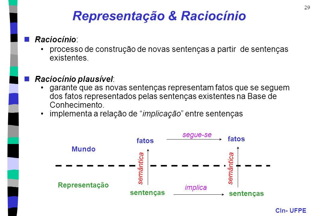CIn- UFPE 29 Representação & Raciocínio Raciocínio: processo de construção de novas sentenças a partir de sentenças existentes. Raciocínio plausível: