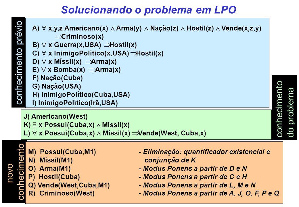 Solucionando o problema em LPO A)  x,y,z Americano(x)  Arma(y)  Nação(z)  Hostil(z)  Vende(x,z,y)  Criminoso(x) B)  x Guerra(x,USA)  Host