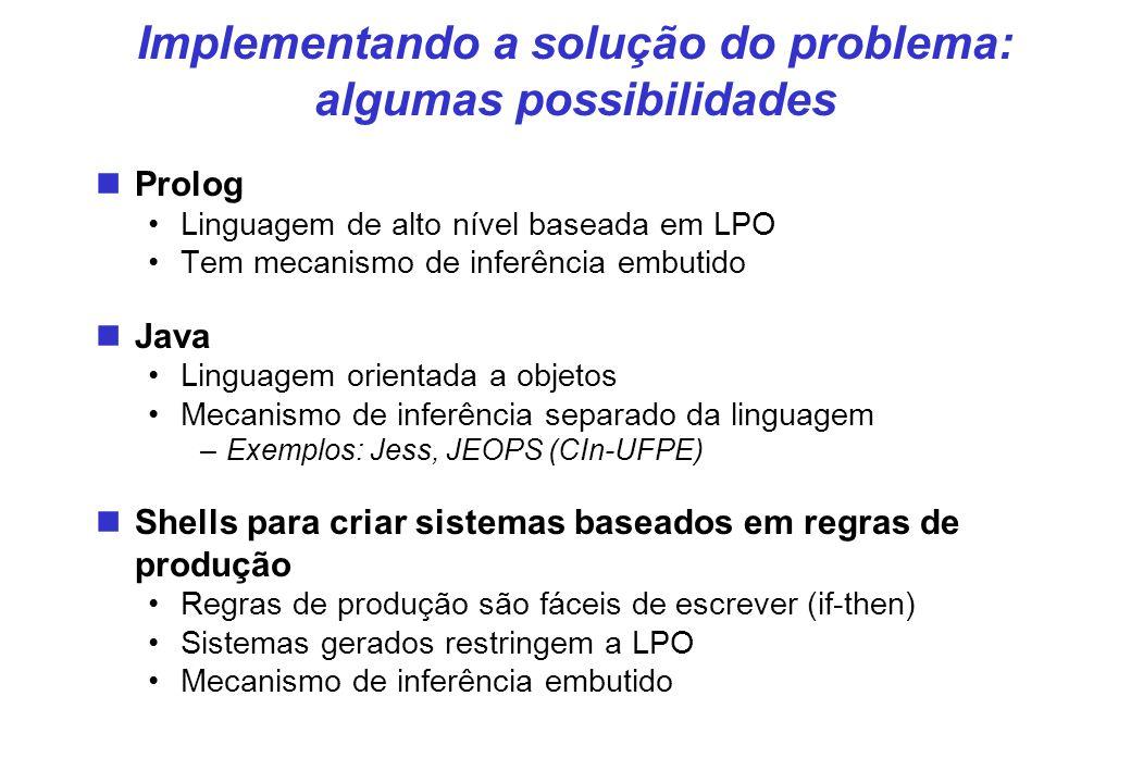 Implementando a solução do problema: algumas possibilidades Prolog Linguagem de alto nível baseada em LPO Tem mecanismo de inferência embutido Java Li