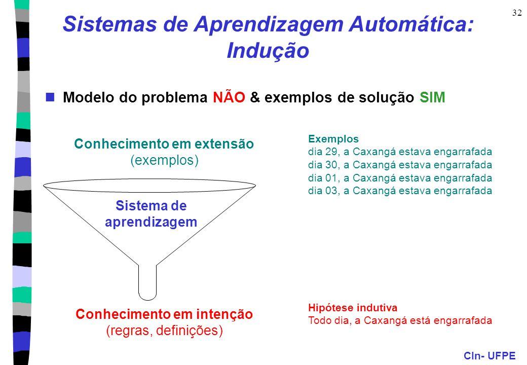 CIn- UFPE 32 Sistemas de Aprendizagem Automática: Indução Modelo do problema NÃO & exemplos de solução SIM Conhecimento em extensão (exemplos) Conheci