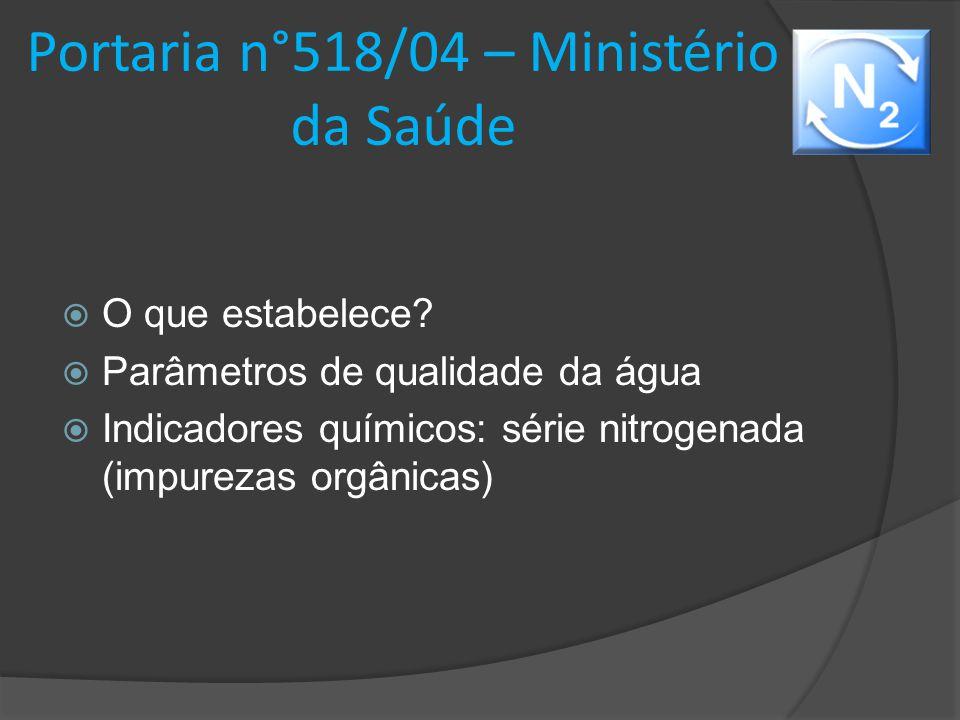 Portaria n°518/04 – Ministério da Saúde  O que estabelece?  Parâmetros de qualidade da água  Indicadores químicos: série nitrogenada (impurezas org