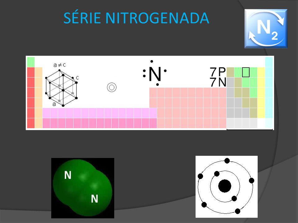 ELEMENTO NITROGÊNIO  Nitrogênio ou azoto;  Gasoso em CNTP;  78% do gás atmosférico;  Uso comercial – Gás amoníaco (refrigeração)  Fertilizante (NO3)