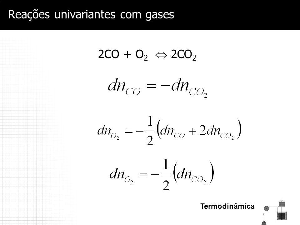 Termodinâmica Reações univariantes com gases 2CO + O 2  2CO 2