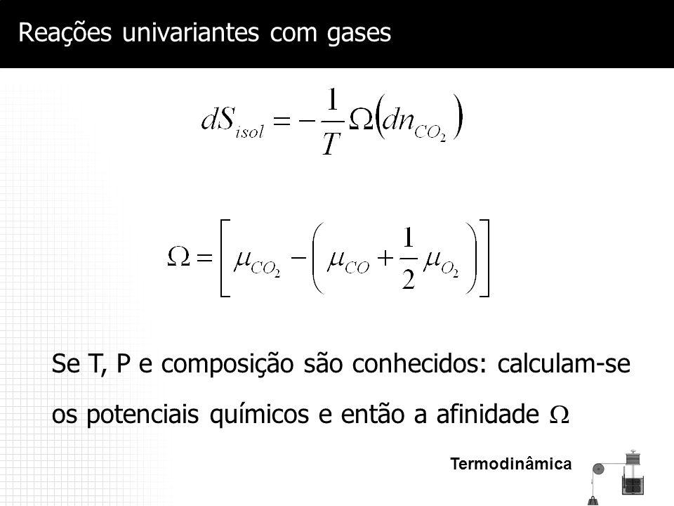 Termodinâmica Reações univariantes com gases Se T, P e composição são conhecidos: calculam-se os potenciais químicos e então a afinidade 