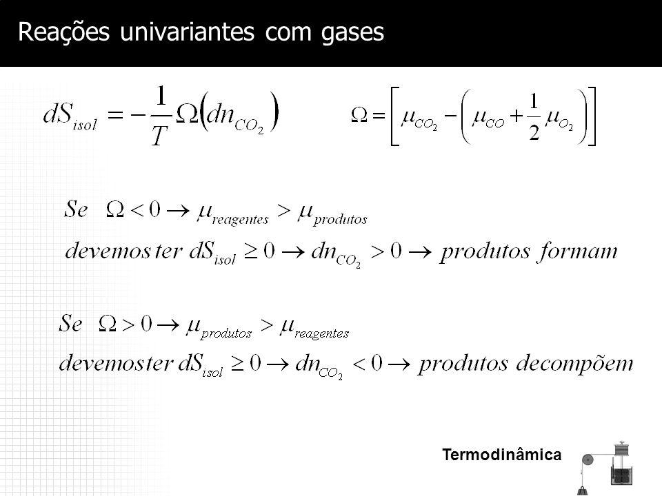 Termodinâmica Reações univariantes com gases