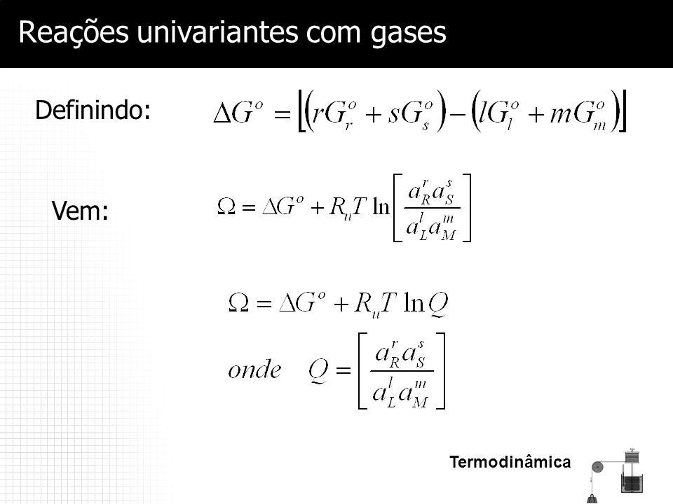 Termodinâmica Reações univariantes com gases Definindo: Vem:
