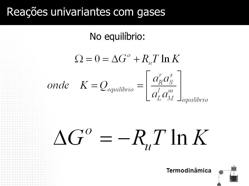 Termodinâmica Reações univariantes com gases No equilíbrio: